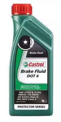 15036B - Brake Fluid