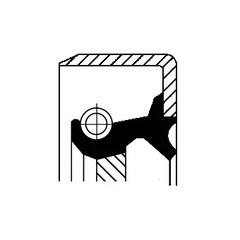 Packbox, vevaxel