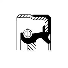 Võlli rõngastihend, automaatkäigukast