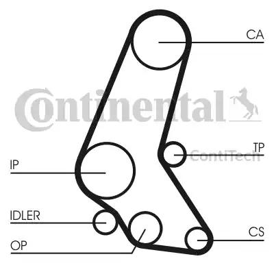 CT748K5 - Timing Belt Set