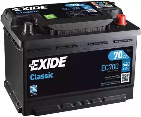 EC700 - Käivitusaku