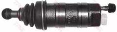 Silinder, Sidur